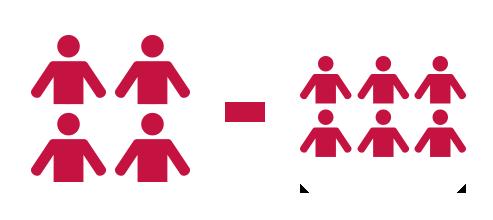 Formation en groupe de 4 à 6 personnes